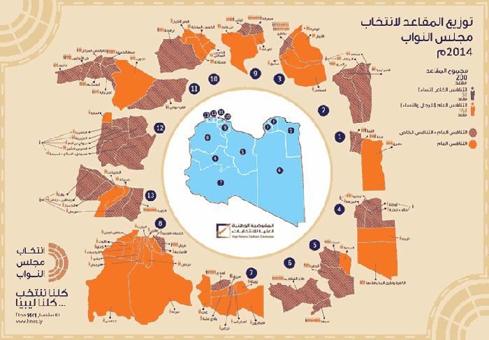 map of parliament members distribution across Libya