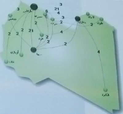 internal flight routes in libya