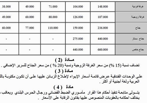 new hotel prices in Libya