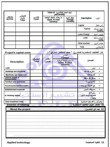 Libyan Investment Amp Licensing Application Forms