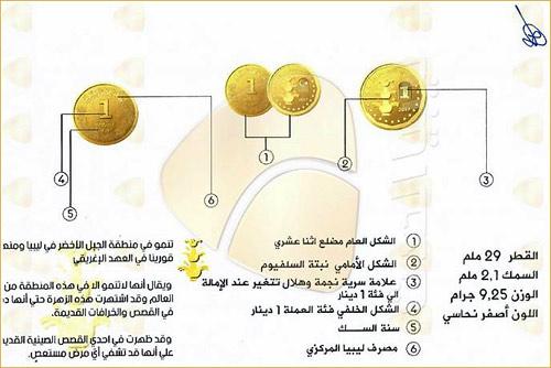 Libyan dinar coin