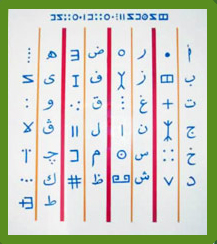 Berber Tuareg tifinagh or alphabet  framed picture from the museum of Ghadames in Libya